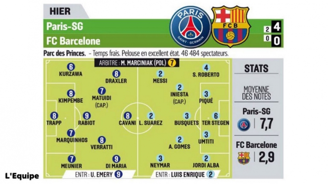skysports-psg-barca-player-ratings_3891423